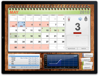 Ovulation Calendar in Landscape View
